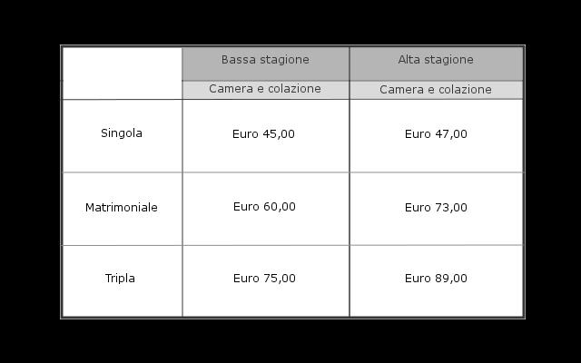 tabella-prezzi